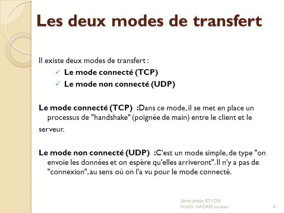 Les deux modes de transfert Il existe deux modes de transfert : Le mode connecté (TCP) Le mode non connecté (UDP) Le mode connecté (TCP) :Dans ce mode