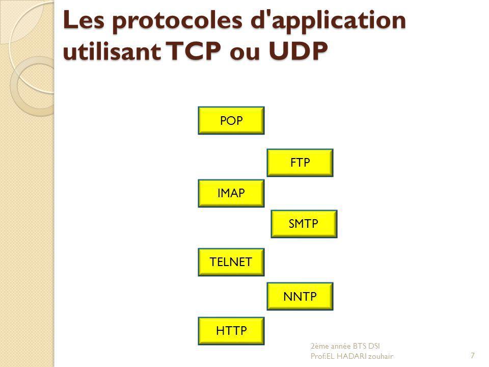 Les protocoles d'application utilisant TCP ou UDP FTP HTTP IMAP POP SMTP NNTP TELNET 7 2ème année BTS DSI Prof:EL HADARI zouhair