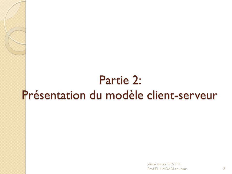 Partie 2: Présentation du modèle client-serveur 8 2ème année BTS DSI Prof:EL HADARI zouhair