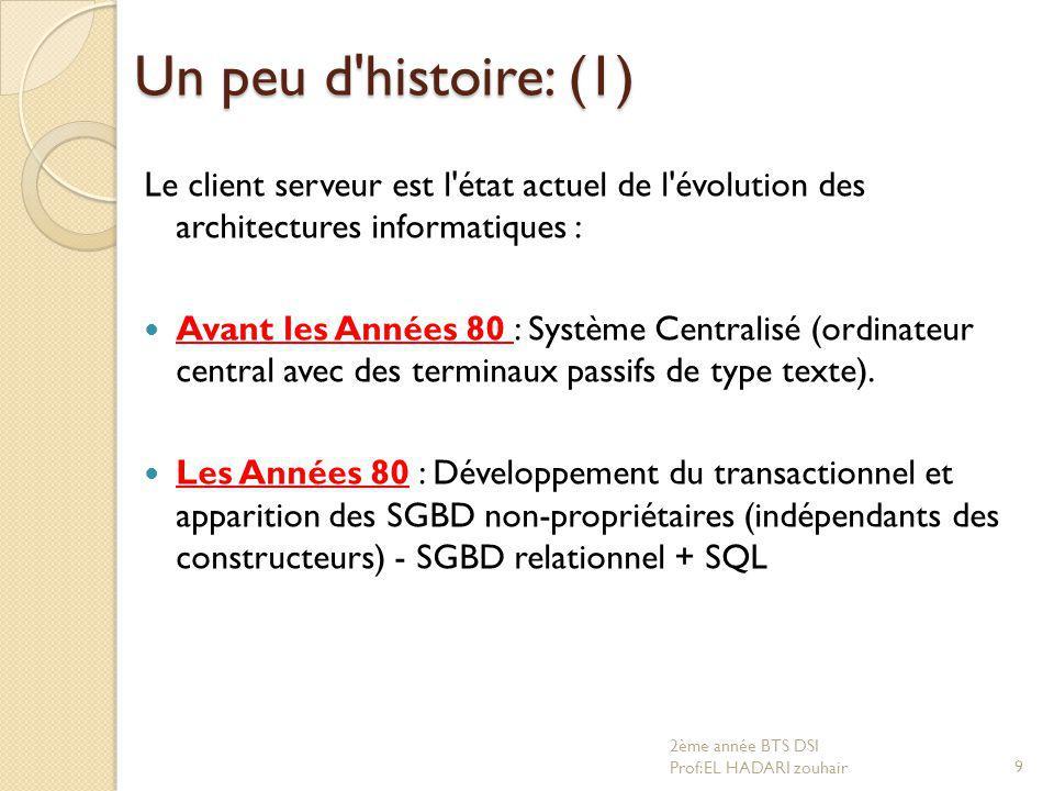 Un peu d'histoire: (1) Le client serveur est l'état actuel de l'évolution des architectures informatiques : Avant les Années 80 : Système Centralisé (