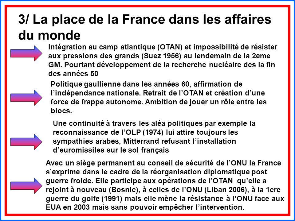 3/ La place de la France dans les affaires du monde Intégration au camp atlantique (OTAN) et impossibilité de résister aux pressions des grands (Suez