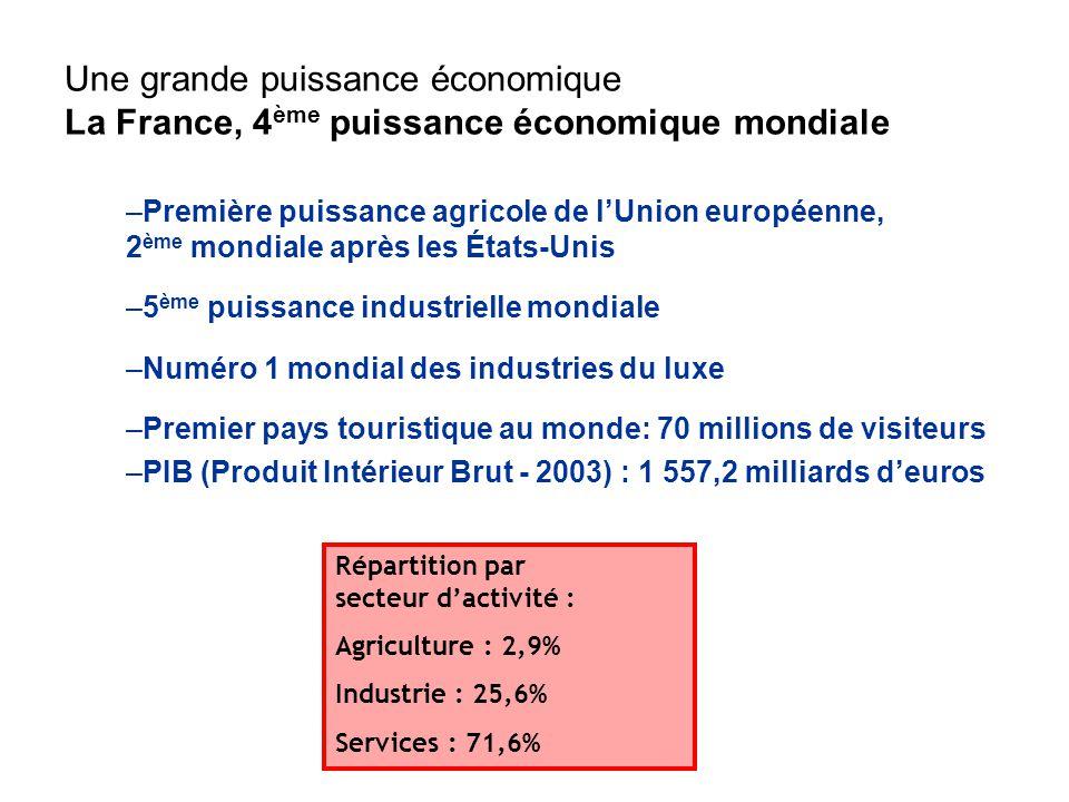 Une grande puissance économique La France, 4 ème puissance économique mondiale –Première puissance agricole de l'Union européenne, 2 ème mondiale aprè