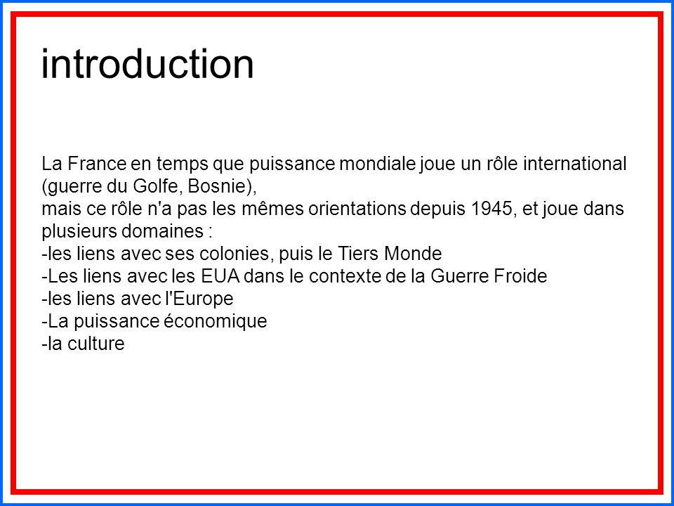 Une grande puissance économique La France, 4 ème puissance économique mondiale –Première puissance agricole de l'Union européenne, 2 ème mondiale après les États-Unis –5 ème puissance industrielle mondiale –Numéro 1 mondial des industries du luxe –Premier pays touristique au monde: 70 millions de visiteurs –PIB (Produit Intérieur Brut - 2003) : 1 557,2 milliards d'euros Répartition par secteur d'activité : Agriculture : 2,9% Industrie : 25,6% Services : 71,6%