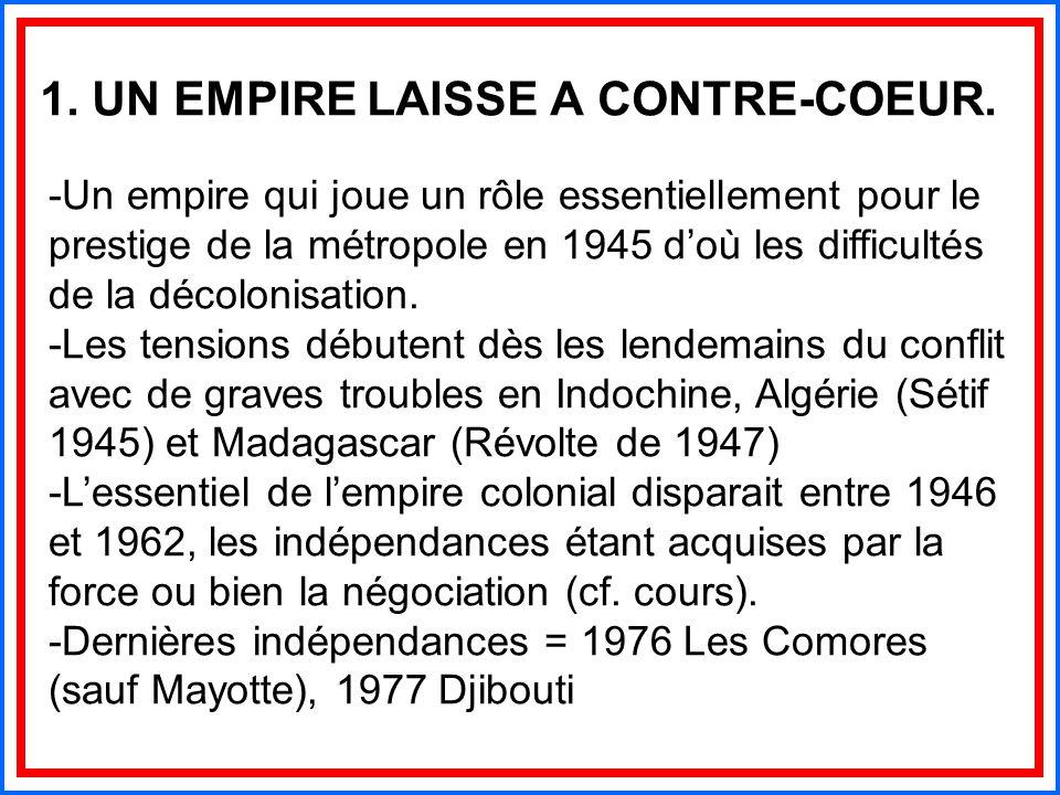 1. UN EMPIRE LAISSE A CONTRE-COEUR. -Un empire qui joue un rôle essentiellement pour le prestige de la métropole en 1945 d'où les difficultés de la dé