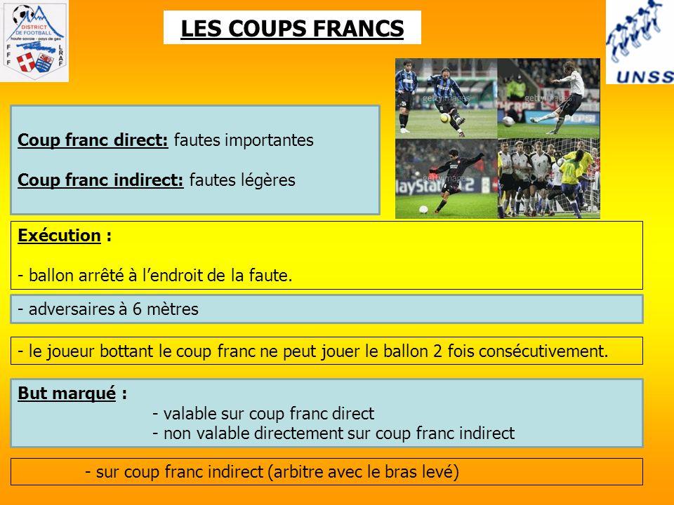 LES COUPS FRANCS Coup franc direct: fautes importantes Coup franc indirect: fautes légères - adversaires à 6 mètres - le joueur bottant le coup franc ne peut jouer le ballon 2 fois consécutivement.