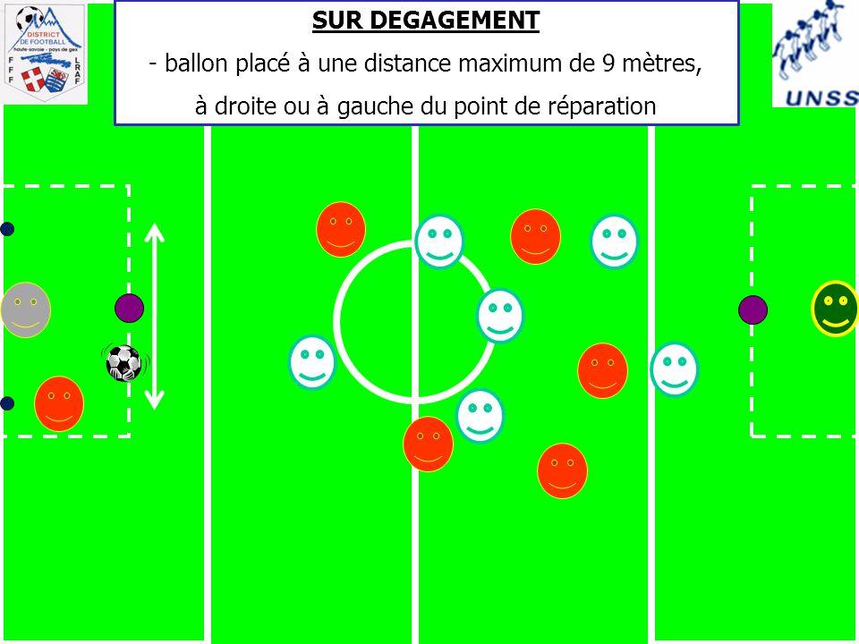SUR DEGAGEMENT - ballon placé à une distance maximum de 9 mètres, à droite ou à gauche du point de réparation