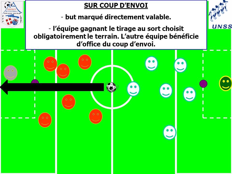 SUR COUP D'ENVOI - but marqué directement valable.