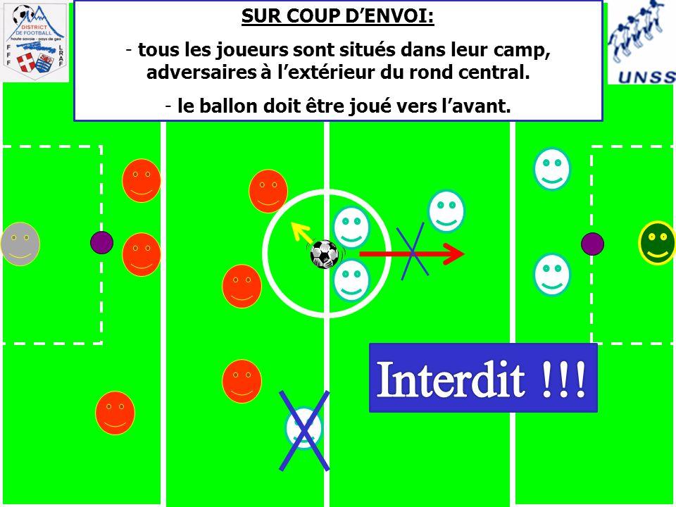 SUR COUP D'ENVOI: - tous les joueurs sont situés dans leur camp, adversaires à l'extérieur du rond central.