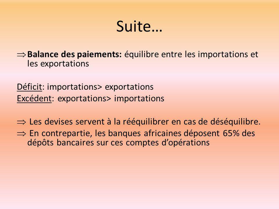 Suite…  Balance des paiements: équilibre entre les importations et les exportations Déficit: importations> exportations Excédent: exportations> importations  Les devises servent à la rééquilibrer en cas de déséquilibre.
