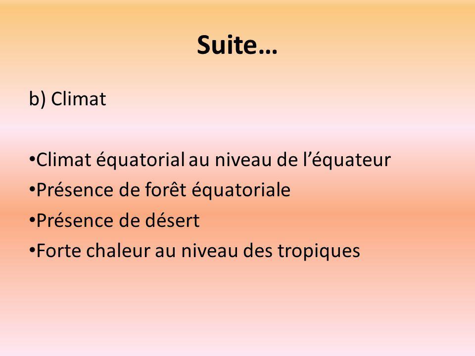 Suite… b) Climat Climat équatorial au niveau de l'équateur Présence de forêt équatoriale Présence de désert Forte chaleur au niveau des tropiques