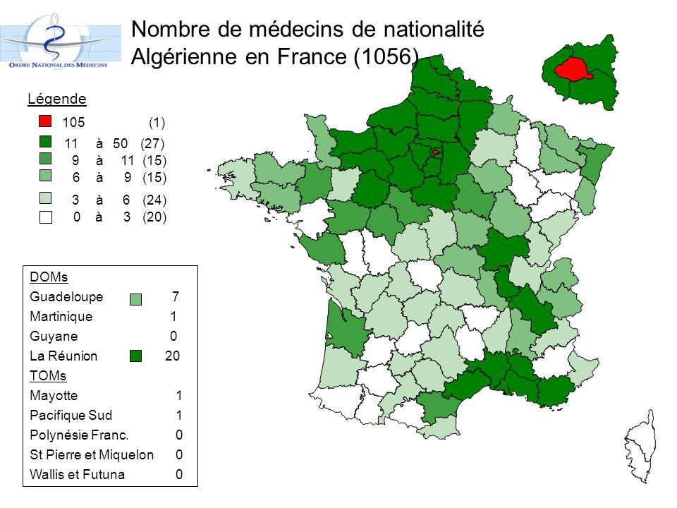 Nombre de médecins de nationalité Algérienne en France (1056) 11 à50 (27) 9 à11 (15) 6 à9 3 à6 (24) 0 à3 (20) DOMs Guadeloupe 7 Martinique 1 Guyane 0 La Réunion20 TOMs Mayotte 1 Pacifique Sud 1 Polynésie Franc.