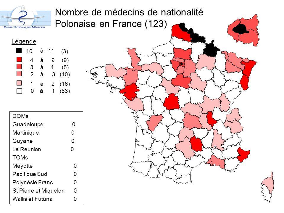 Nombre de médecins de nationalité Polonaise en France (123) 4 à9 (9) 3 à4 (5) 2 à3 (10) 1 à2 (16) 0 à1 (53) DOMs Guadeloupe 0 Martinique 0 Guyane 0 La Réunion 0 TOMs Mayotte 0 Pacifique Sud 0 Polynésie Franc.