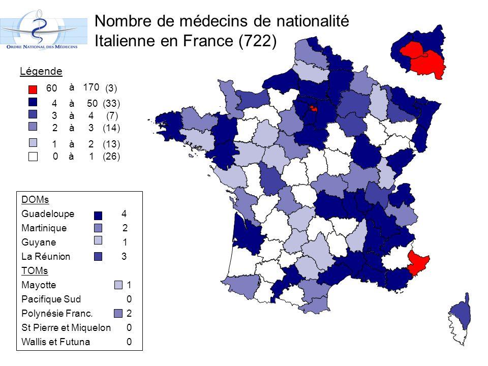 Nombre de médecins de nationalité Italienne en France (722) 4 à50 (33) 3 à4 (7) 2 à3 (14) 1 à2 (13) 0 à1 (26) DOMs Guadeloupe 4 Martinique 2 Guyane 1 La Réunion 3 TOMs Mayotte 1 Pacifique Sud 0 Polynésie Franc.