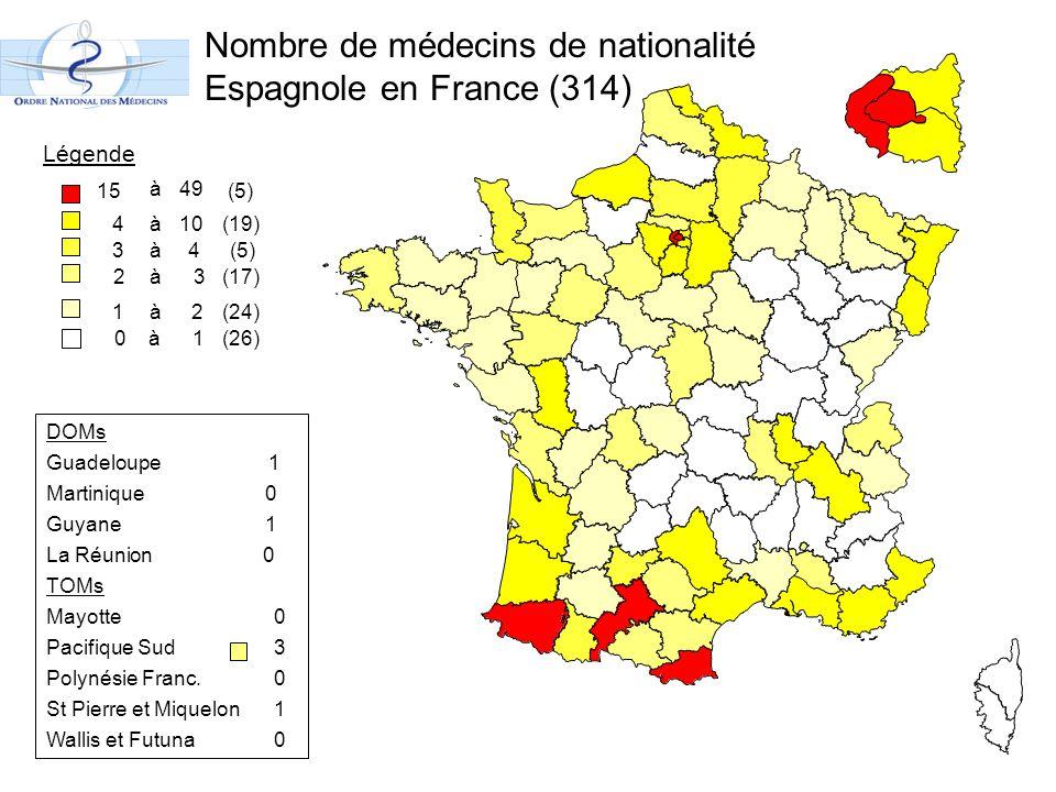Nombre de médecins de nationalité Espagnole en France (314) 4 à10 (19) 3 à4 (5) 2 à3 (17) 1 à2 (24) 0 à1 (26) DOMs Guadeloupe 1 Martinique 0 Guyane 1 La Réunion 0 TOMs Mayotte 0 Pacifique Sud 3 Polynésie Franc.
