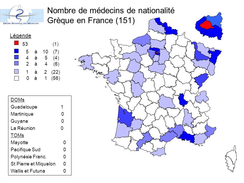 Nombre de médecins de nationalité Grèque en France (151) 5 à10 (7) 4 à5 (4) 2 à4 (6) 1 à2 (22) 0 à1 (56) DOMs Guadeloupe 1 Martinique 0 Guyane 0 La Réunion 0 TOMs Mayotte 0 Pacifique Sud 0 Polynésie Franc.