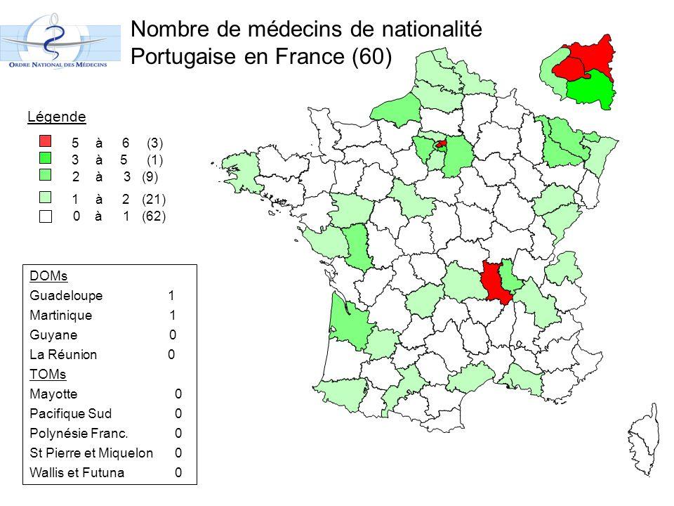 Nombre de médecins de nationalité Portugaise en France (60) 5 à6 (3) 3 à5 (1) 2 à3 (9) 1 à2 (21) 0 à1 (62) DOMs Guadeloupe 1 Martinique 1 Guyane 0 La Réunion 0 TOMs Mayotte 0 Pacifique Sud 0 Polynésie Franc.