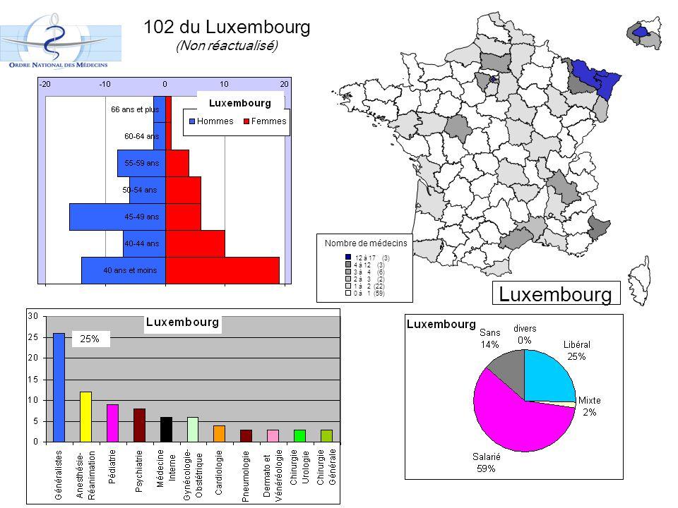102 du Luxembourg (Non réactualisé)
