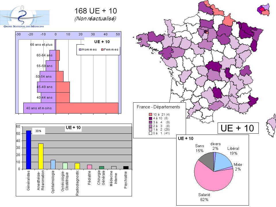 168 UE + 10 (Non réactualisé)