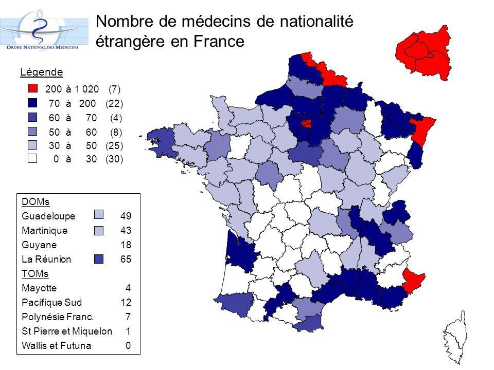 Nombre de médecins de nationalité étrangère en France Légende 70 à 200 (22) 60 à70 (4) 50 à60 (8) 30 à50 (25) 0 à30 (30) 200 à1 020 (7) DOMs Guadeloupe49 Martinique43 Guyane18 La Réunion65 TOMs Mayotte 4 Pacifique Sud12 Polynésie Franc.
