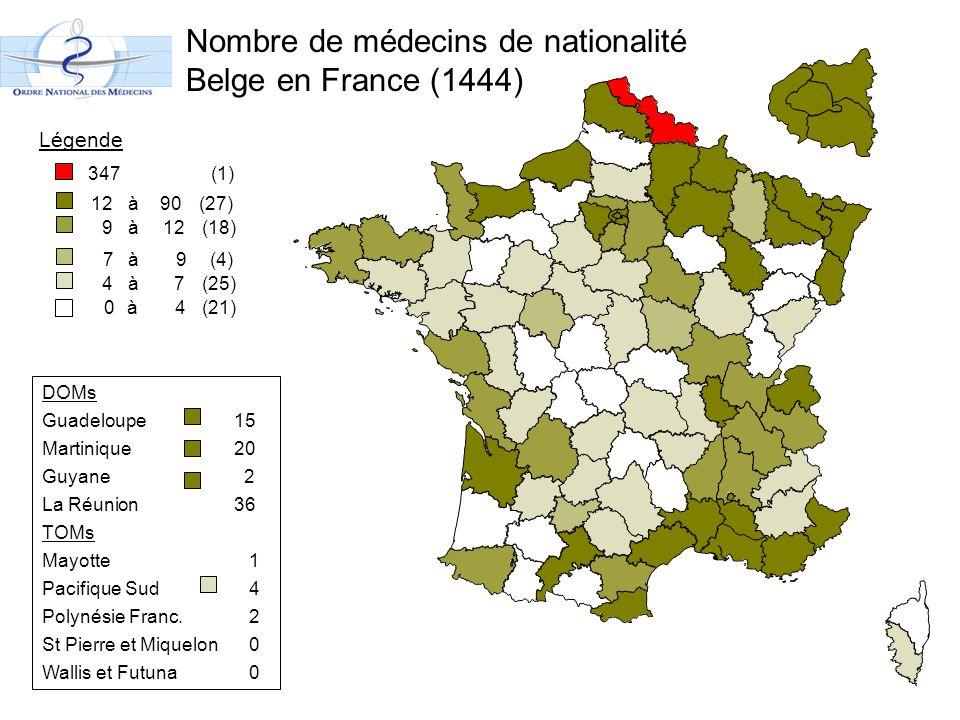 Nombre de médecins de nationalité Belge en France (1444) 12 à90 (27) 9 à12 (18) 7 à9 (4) 4 à7 (25) 0 à4 (21) DOMs Guadeloupe15 Martinique 20 Guyane 2 La Réunion36 TOMs Mayotte 1 Pacifique Sud 4 Polynésie Franc.