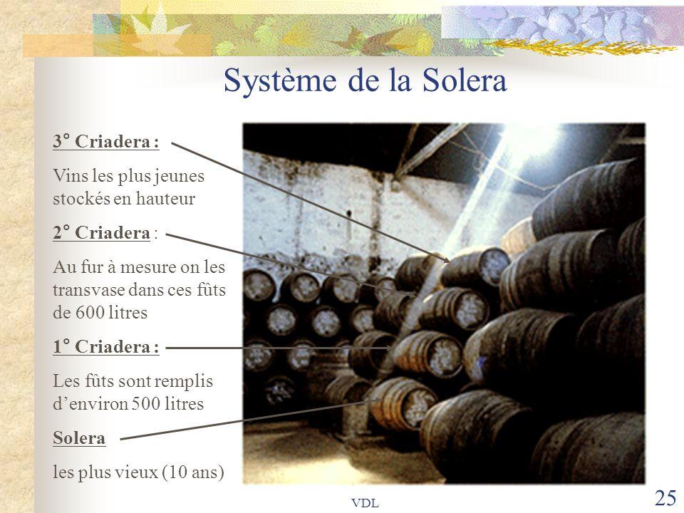 VDL 25 Système de la Solera 3° Criadera : Vins les plus jeunes stockés en hauteur 2° Criadera : Au fur à mesure on les transvase dans ces fûts de 600