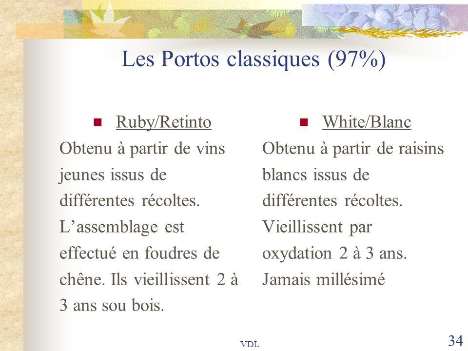 VDL 34 Les Portos classiques (97%) Ruby/Retinto Obtenu à partir de vins jeunes issus de différentes récoltes. L'assemblage est effectué en foudres de