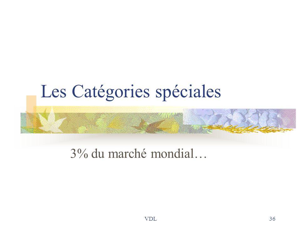 VDL36 Les Catégories spéciales 3% du marché mondial…