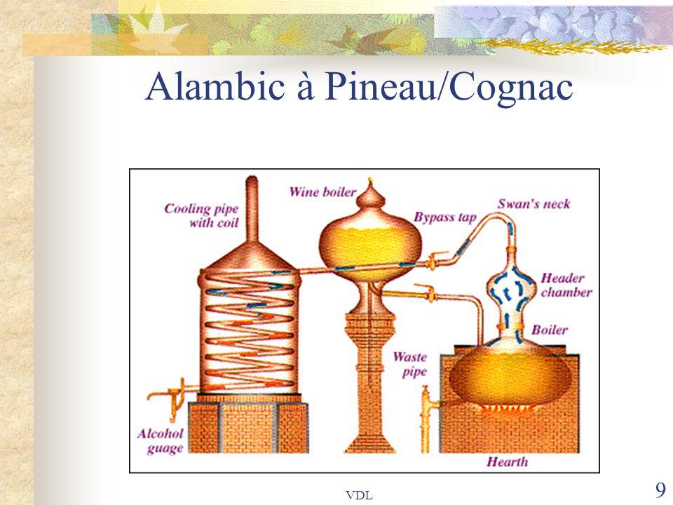 VDL 9 Alambic à Pineau/Cognac