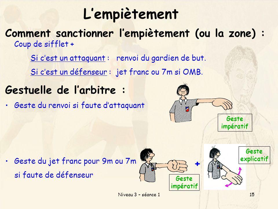 Niveau 3 – séance 115 L'empiètement Comment sanctionner l'empiètement (ou la zone) : Coup de sifflet + Si c'est un attaquant : renvoi du gardien de but.