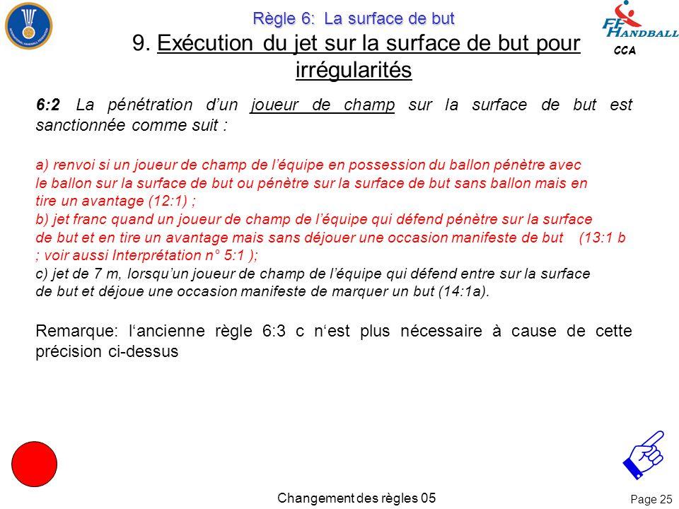 Page 24 CCA Changement des règles 05 Règle 6: La surface de but Règle 6: La surface de but 9. Exécution des jets sur la surface de but Problème: Un je