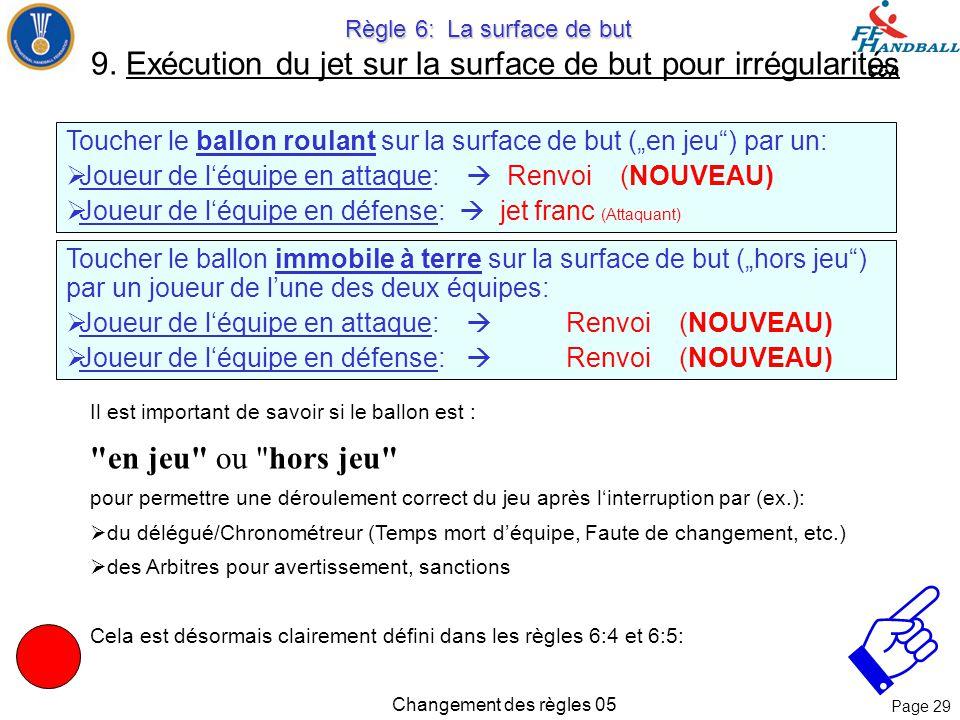 Page 28 CCA Changement des règles 05 Règle 6: La surface de but Règle 6: La surface de but 9. Exécution du jet sur la surface de but pour irrégularité