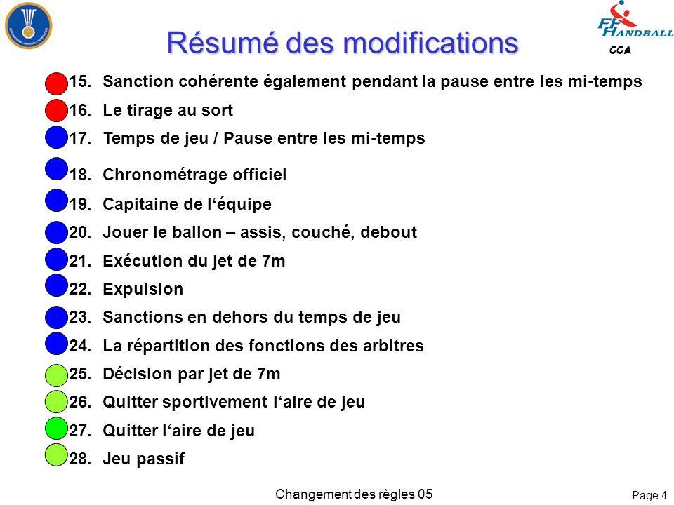Page 54 CCA Changement des règles 05 Règle 16: Les sanctions Règle 16: Les sanctions 22.