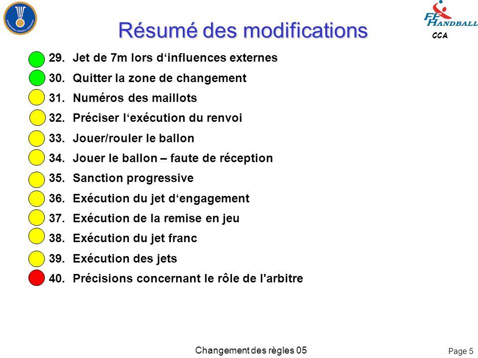 Page 15 CCA Changement des règles 05 Règle 4: Equipe, Changement, Equipement Règle 4: Equipe, Changement, Equipement 4.