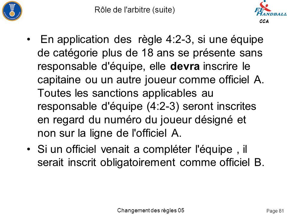 Page 80 CCA Changement des règles 05 Précisions concernant le rôle de l'arbitre Ces 2 dernières pages procèdent d'applications spécifiques qui ne sont