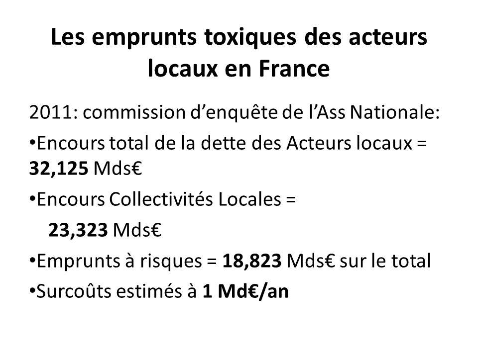 Les emprunts toxiques des acteurs locaux en France 2011: commission d'enquête de l'Ass Nationale: Encours total de la dette des Acteurs locaux = 32,12