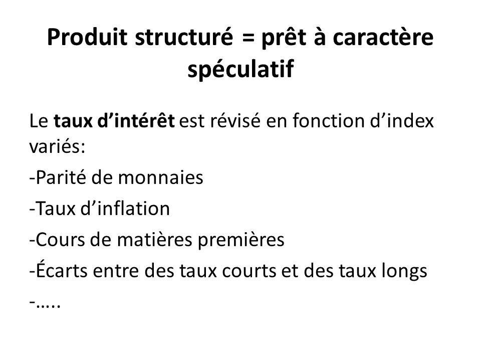 Produit structuré = prêt à caractère spéculatif Le taux d'intérêt est révisé en fonction d'index variés: -Parité de monnaies -Taux d'inflation -Cours de matières premières -Écarts entre des taux courts et des taux longs -…..