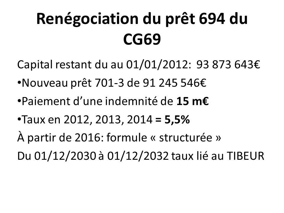 Renégociation du prêt 694 du CG69 Capital restant du au 01/01/2012: 93 873 643€ Nouveau prêt 701-3 de 91 245 546€ Paiement d'une indemnité de 15 m€ Ta
