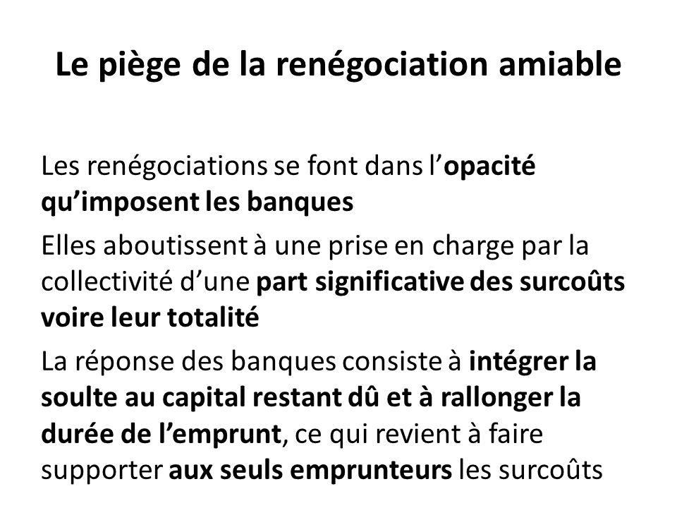 Le piège de la renégociation amiable Les renégociations se font dans l'opacité qu'imposent les banques Elles aboutissent à une prise en charge par la