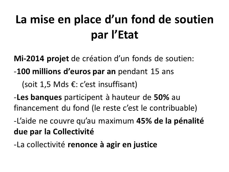 La mise en place d'un fond de soutien par l'Etat Mi-2014 projet de création d'un fonds de soutien: -100 millions d'euros par an pendant 15 ans (soit 1,5 Mds €: c'est insuffisant) -Les banques participent à hauteur de 50% au financement du fond (le reste c'est le contribuable) -L'aide ne couvre qu'au maximum 45% de la pénalité due par la Collectivité -La collectivité renonce à agir en justice