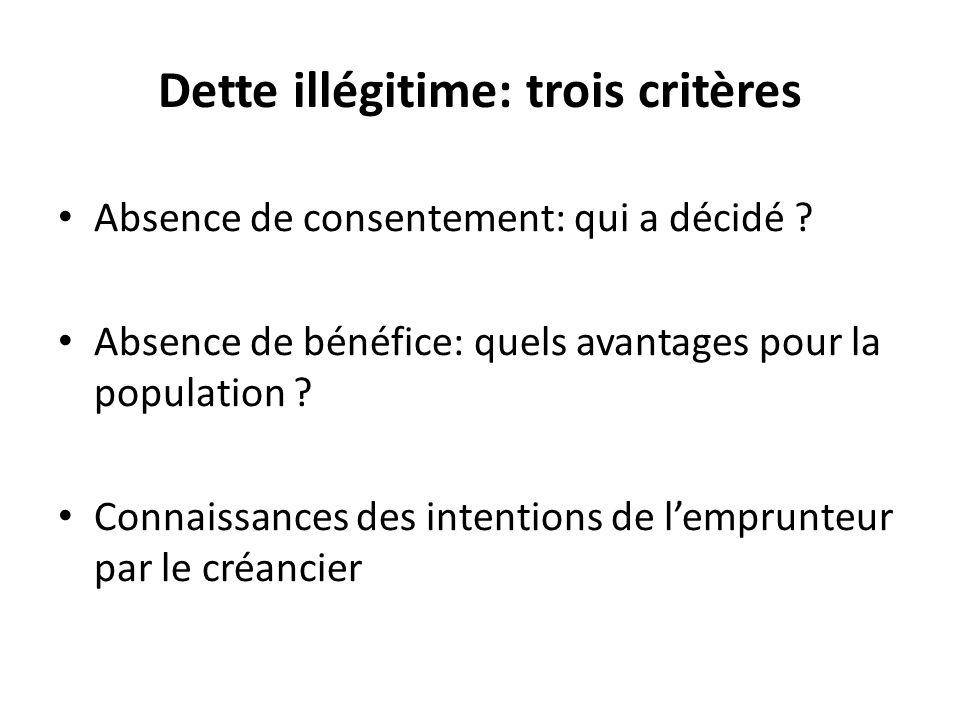 Dette illégitime: trois critères Absence de consentement: qui a décidé ? Absence de bénéfice: quels avantages pour la population ? Connaissances des i