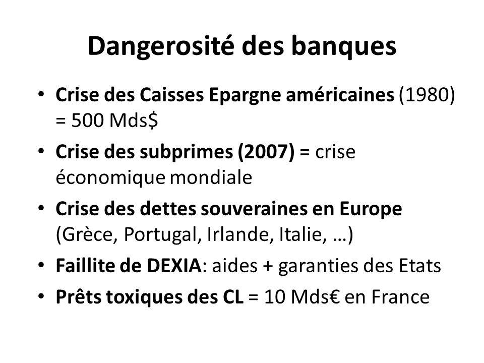 Dangerosité des banques Crise des Caisses Epargne américaines (1980) = 500 Mds$ Crise des subprimes (2007) = crise économique mondiale Crise des dette