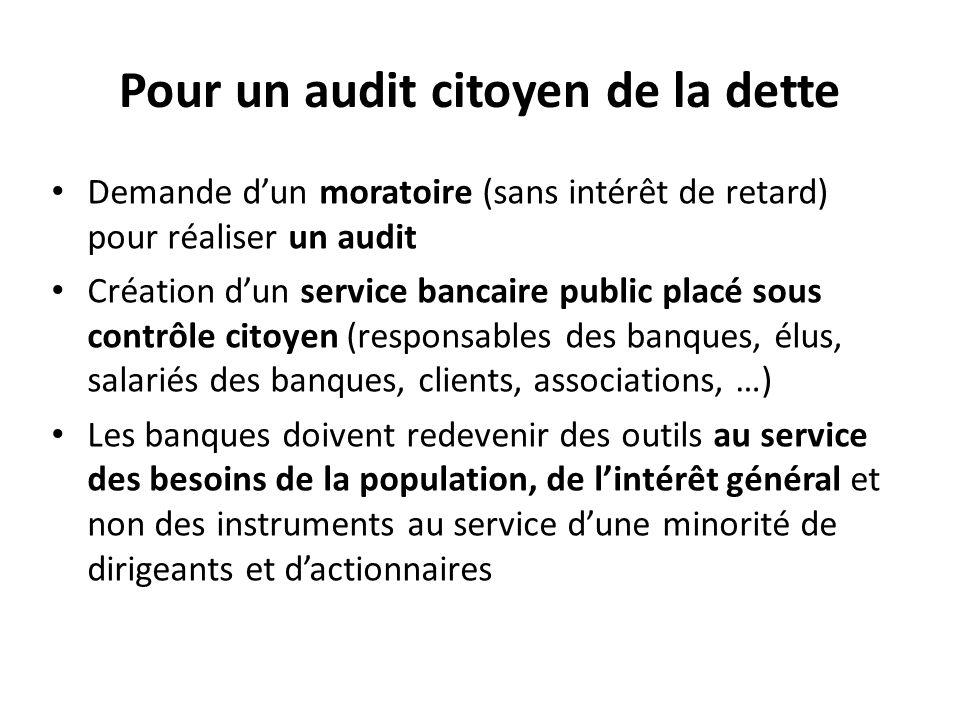Pour un audit citoyen de la dette Demande d'un moratoire (sans intérêt de retard) pour réaliser un audit Création d'un service bancaire public placé s