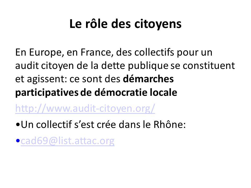 Le rôle des citoyens En Europe, en France, des collectifs pour un audit citoyen de la dette publique se constituent et agissent: ce sont des démarches participatives de démocratie locale http://www.audit-citoyen.org/ Un collectif s'est crée dans le Rhône: cad69@list.attac.org