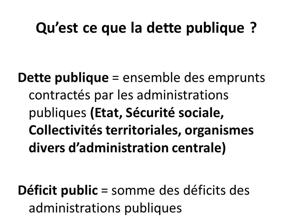 Qu'est ce que la dette publique ? Dette publique = ensemble des emprunts contractés par les administrations publiques (Etat, Sécurité sociale, Collect