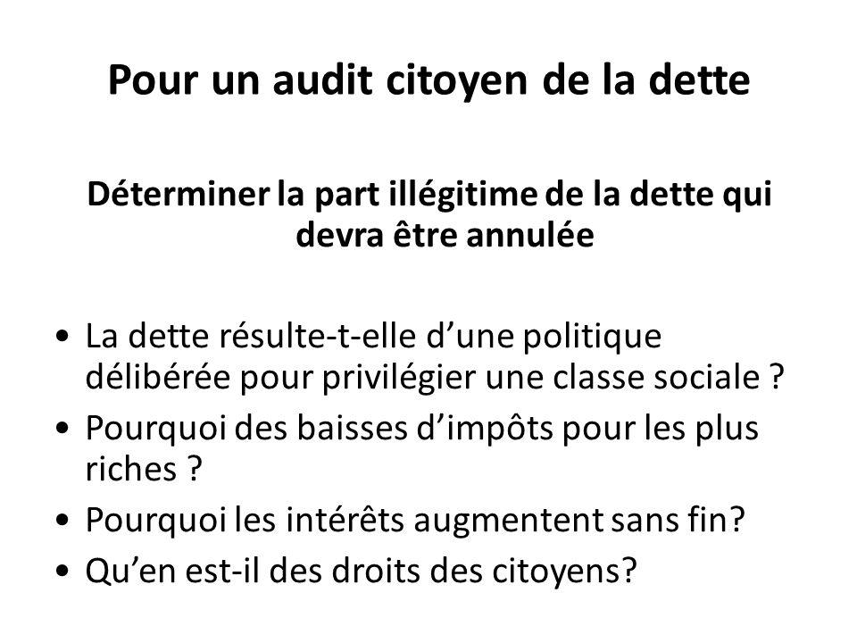 Pour un audit citoyen de la dette Déterminer la part illégitime de la dette qui devra être annulée La dette résulte-t-elle d'une politique délibérée p
