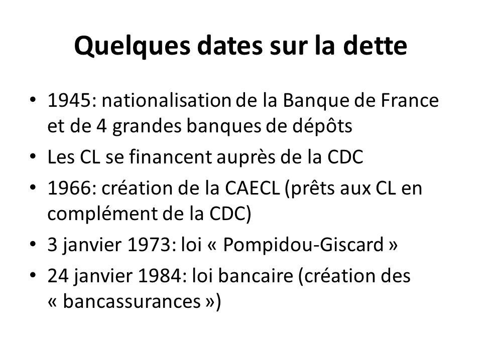 Quelques dates sur la dette 1945: nationalisation de la Banque de France et de 4 grandes banques de dépôts Les CL se financent auprès de la CDC 1966: création de la CAECL (prêts aux CL en complément de la CDC) 3 janvier 1973: loi « Pompidou-Giscard » 24 janvier 1984: loi bancaire (création des « bancassurances »)