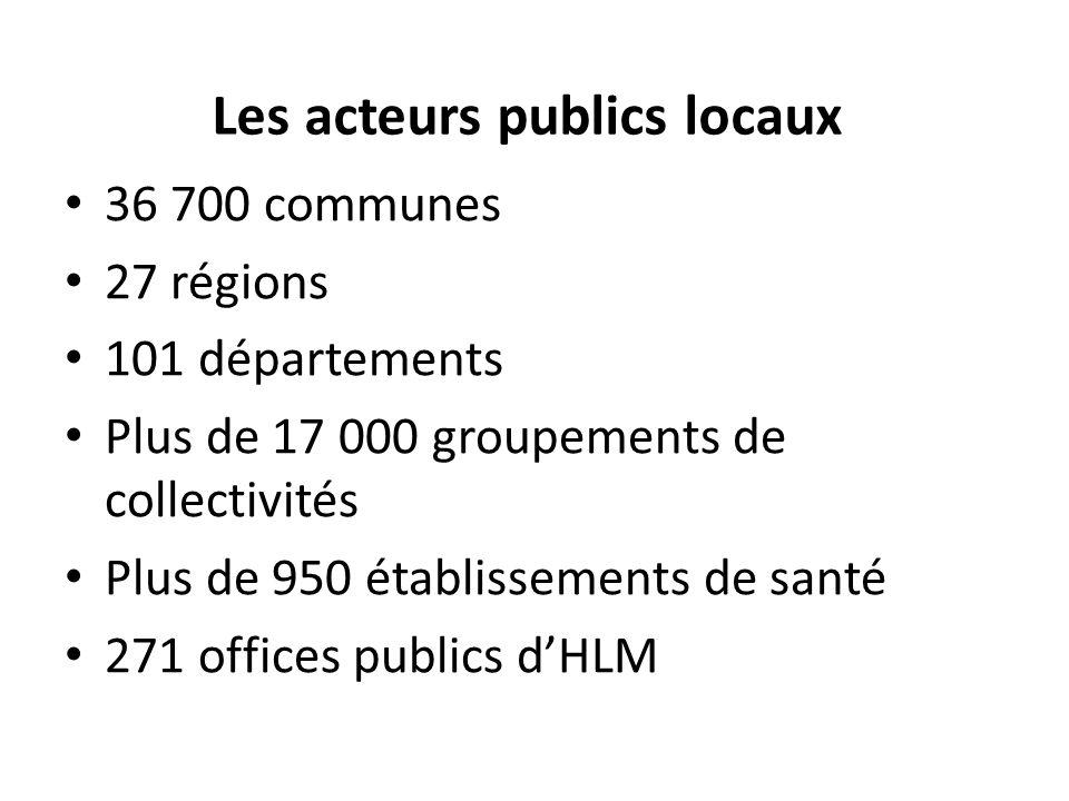 Les acteurs publics locaux 36 700 communes 27 régions 101 départements Plus de 17 000 groupements de collectivités Plus de 950 établissements de santé 271 offices publics d'HLM