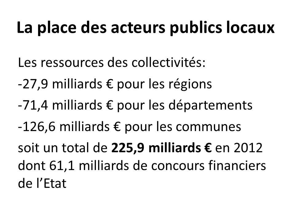 La place des acteurs publics locaux Les ressources des collectivités: -27,9 milliards € pour les régions -71,4 milliards € pour les départements -126,6 milliards € pour les communes soit un total de 225,9 milliards € en 2012 dont 61,1 milliards de concours financiers de l'Etat