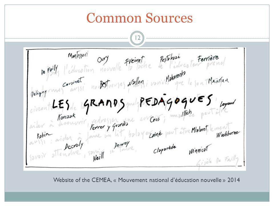 Common Sources 12 Website of the CEMEA, « Mouvement national d'éducation nouvelle » 2014