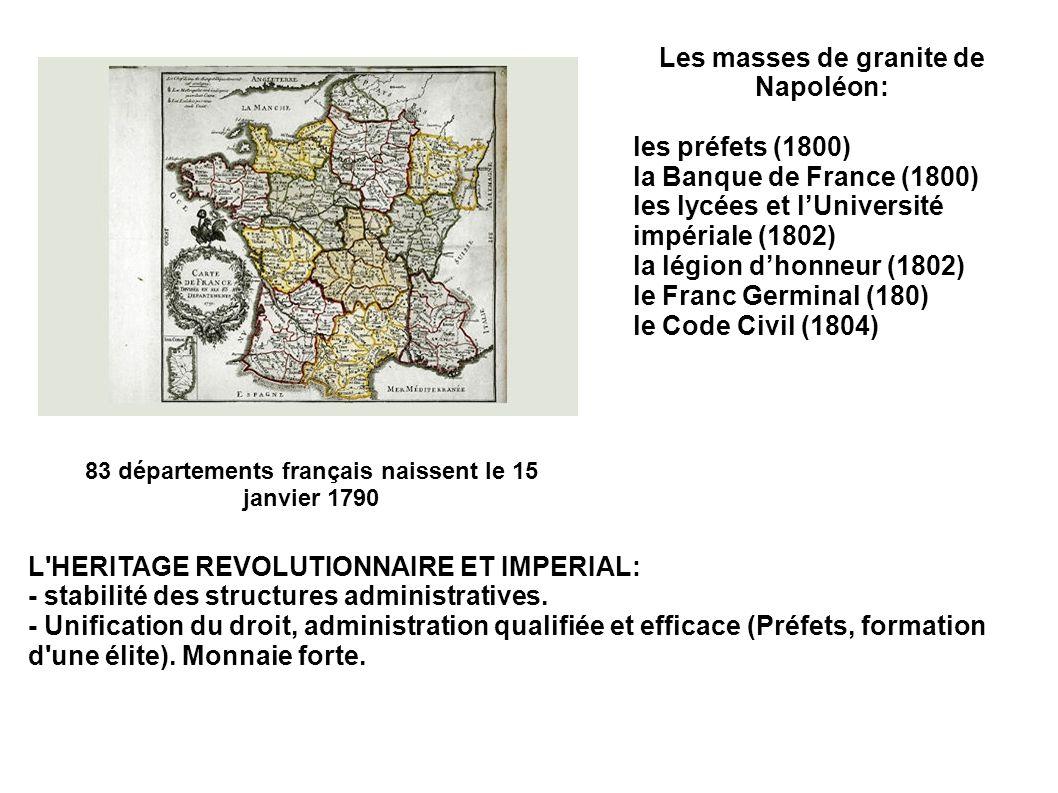L'HERITAGE REVOLUTIONNAIRE ET IMPERIAL: - stabilité des structures administratives. - Unification du droit, administration qualifiée et efficace (Préf